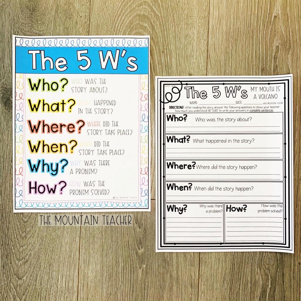 Reading comprehension chart for the 5Ws - who, what, when, where, why, how.