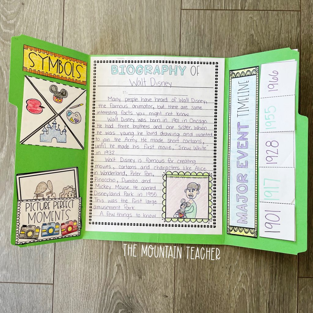 informative writing activity round up - biography research craft and project