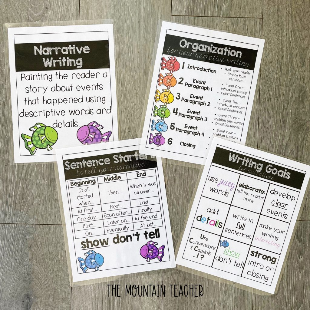narrative writing process anchor charts and posters