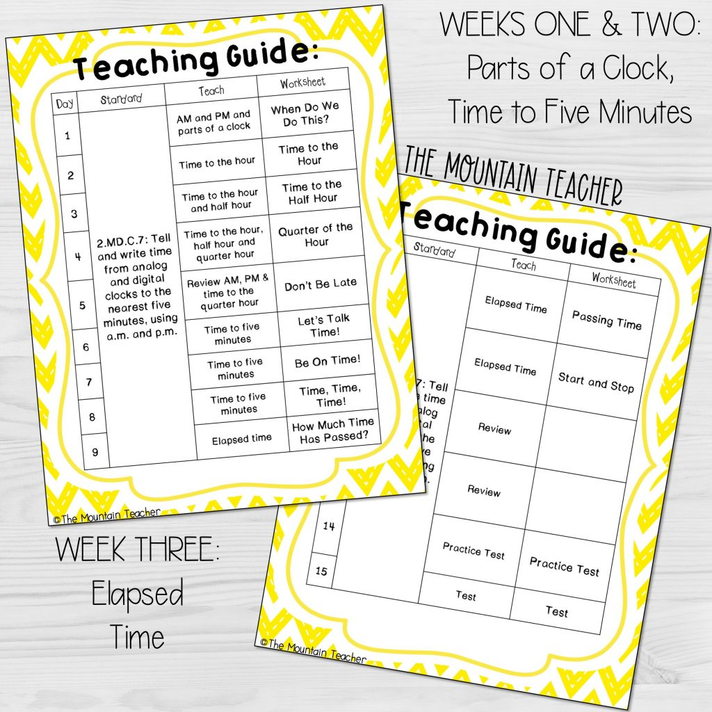 Telling time to 5 minutes 2nd grade scope and sequence